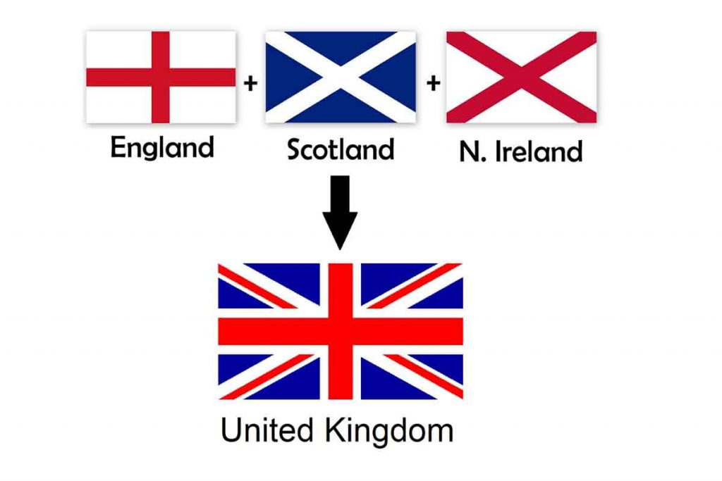 Elements of the UK flag, why is it called Union Jack